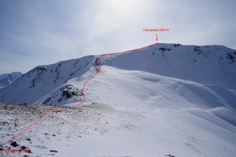 Путь на Панораму от Фурмановки