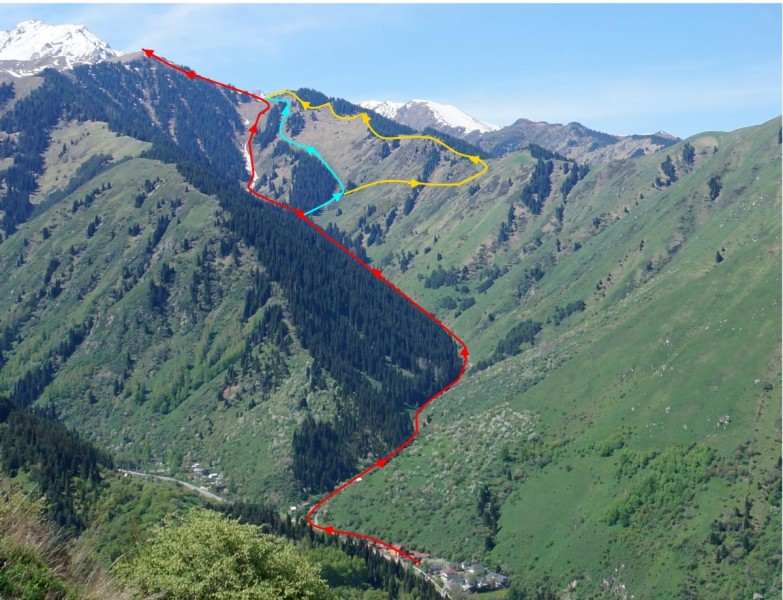 Разные маршруты подъема на гору Каскабас