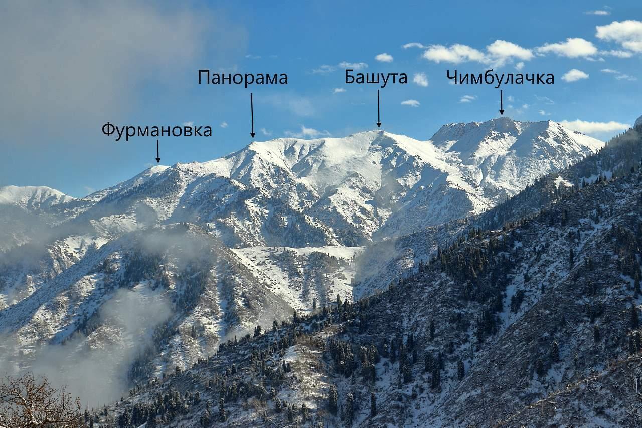 Фурмановка-Панорама-Башута-Чимбулачка