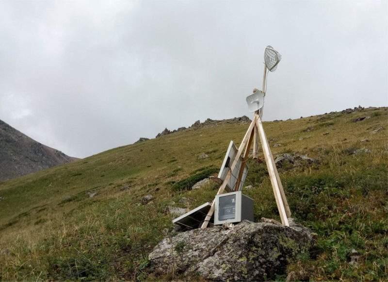 автоматическая метеостанция